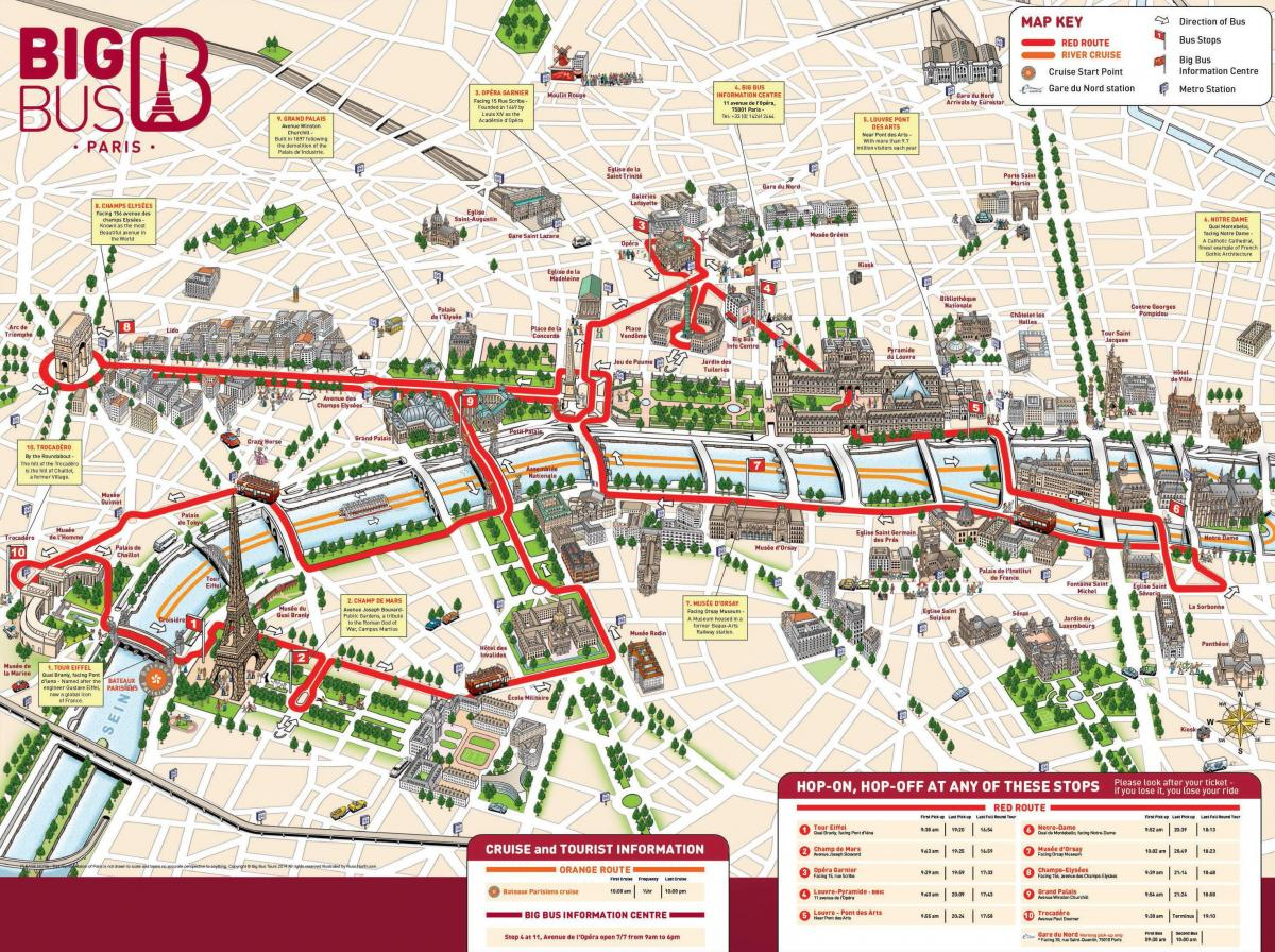 Der Paris pass mit hop-on-hop-off-bus route map